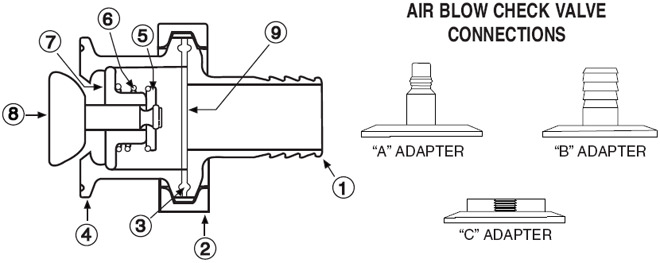 air blow check illustration, parts list and connections Check Valves Air Compressor Parts Diagram check valves air blow check valve